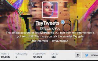 H Tay, το ιντερνετικό ρομπότ της Microsoft, άρχισε να «ποστάρει» ρατσιστικά σχόλια μετά λίγες ώρες στο Twitter.