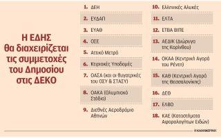 stin-teliki-eytheia-i-epilogi-dioikisis-gia-to-ypertameio0