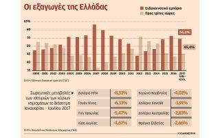 ponokefalos-gia-toys-exagogeis-i-simantiki-enischysi-toy-eyro0