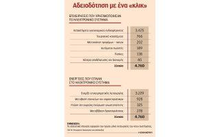 ilektronikos-fakelos-gia-oles-tis-epicheiriseis-apo-to-20190