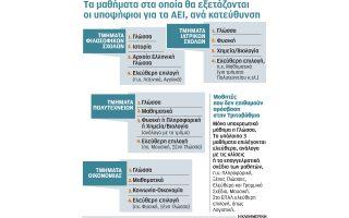 anti-katargisis-diples-exetaseis0