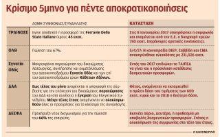 pente-proteraiotites-eos-ta-teli-toy-etoys-stis-apokratikopoiiseis0