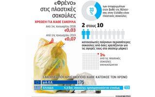 o-dekaetis-polemos-stin-plastiki-sakoyla-2208412