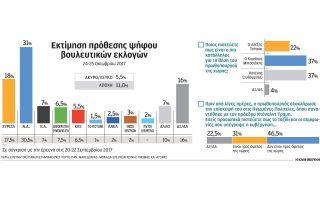 den-enischyse-tsipra-i-episkepsi-stis-ipa0