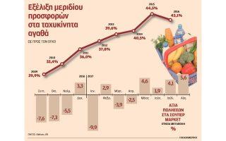 oi-kliroseis-doron-neo-oplo-ston-polemo-ton-soyper-market0