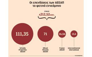kefalaia-ano-ton-212-ekat-eyro-ependysan-fetos-oi-aeeap0