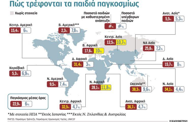 siopilos-ypositismos-kai-pachysarkia-anagnorisi-toy-paradoxoy-2213498