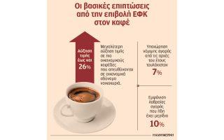 mia-trypa-ston-amp-8230-kafe-prokalese-i-ayxisi-toy-eidikoy-foroy-katanalosis0