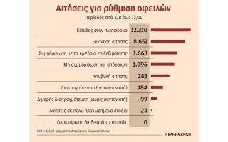 dysleitoyrgies-stin-platforma-toy-exodikastikoy0