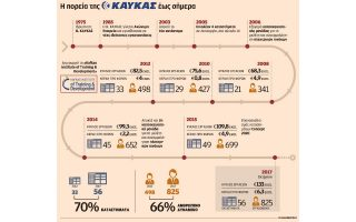 i-vathia-krisi-den-ekopse-to-amp-8230-reyma-tis-kaykas0