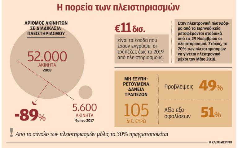 protoi-ilektronikoi-pleistiriasmoi-gia-ofeiles-ano-ton-500-000-eyro-2218645