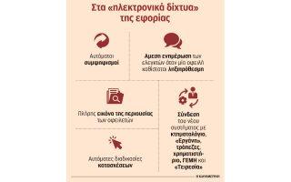 katascheseis-me-aytomates-diadikasies-apo-ton-megalo-adelfo-tis-eforias0