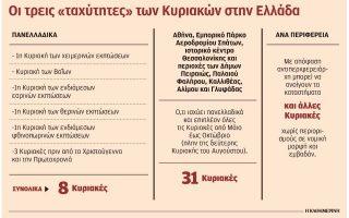 mploko-stin-elliniki-boxing-day-apo-to-ypoyrgeio-ergasias-2223084