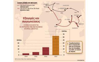exagores-se-limania-kai-logistics-fernei-o-neos-dromos-toy-metaxioy0