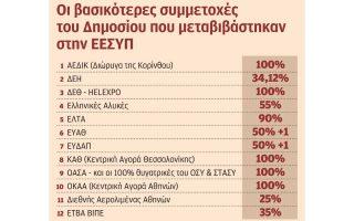 business-plan-eos-ton-aprilio-gia-deko-poy-elegchei-to-ypertameio0