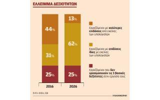 exi-stis-deka-etaireies-dyskoleyontai-na-vroyn-ergazomenoys-me-dexiotites-2231126