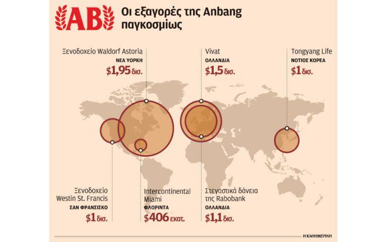 to-pekino-anelave-ton-elegcho-toy-asfalistikoy-omiloy-anbang-2235312