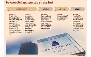 skopelos-gia-to-stress-test-kokkina-daneia-kai-kathysteriseis-stoys-pleistiriasmoys0