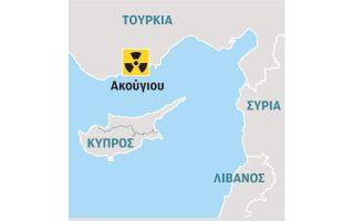 toyrkia-pyrinikes-filodoxies-me-proto-stathmo-to-akoygioy-to-20230