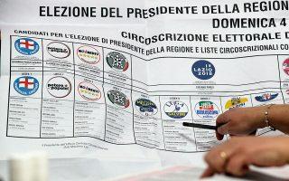 italia-ekloges-proti-politiki-dynami-to-kinima-pente-asteron-amp-8211-grifos-o-schimatismos-kyvernisis0