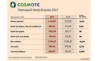 zimies-para-tin-ayxisi-tziroy-stin-kiniti-gia-tin-cosmote-to-20170