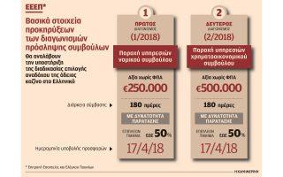 ena-vima-pio-konta-ston-diagonismo-gia-tin-adeia-kazino-sto-elliniko-2239041