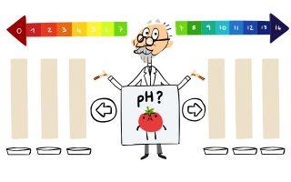 ston-dano-chimiko-soren-peter-lauritz-sorensen-einai-afieromeno-to-google-doodle0