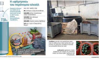 stin-ygeia-amp-8230-ton-lathremporon-poton0