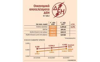oi-amp-8230-vroches-eferan-leitoyrgika-kerdi-sti-dei-to-proto-trimino0