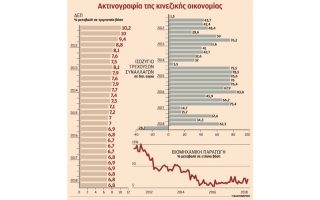 i-anaptyxi-tis-kinas-epivradynei-eno-oi-ipa-apeiloyn-me-dasmoys0