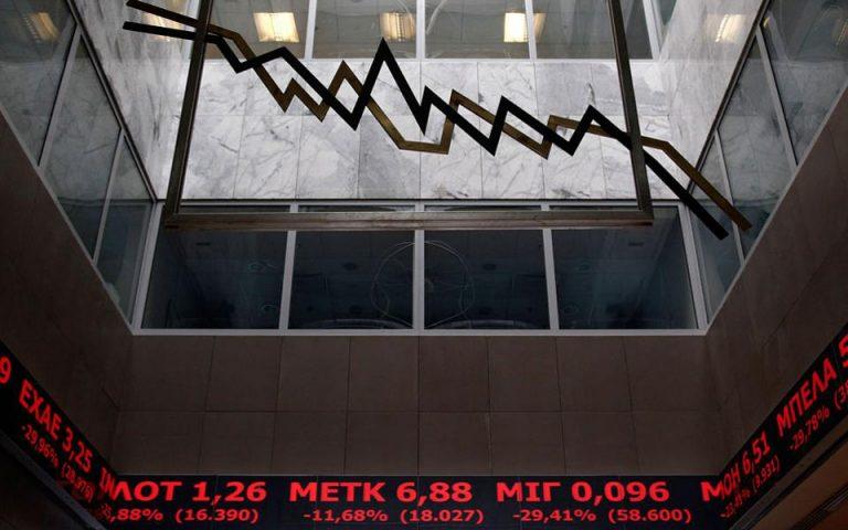 Στις 748,21 μονάδες ο Γενικός Δείκτης Τιμών, με πτώση 1,24%