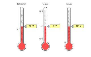 i-istoria-ton-thermokrasiakon-klimakon-kai-i-paraxeni-klimaka-farenait0