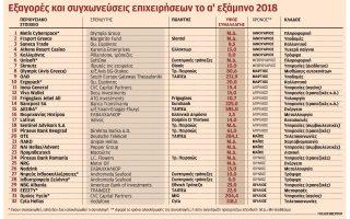 symfonies-2-dis-eyro-pragmatopoiithikan-to-a-examino-20180