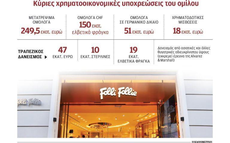 Προστασία έναντι των ξένων πιστωτών αναζητεί η Folli Follie