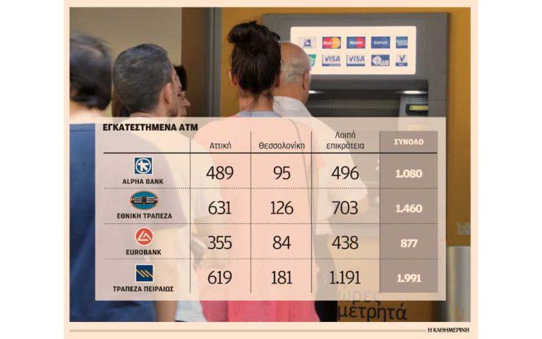 Υψηλές χρεώσεις στις αναλήψεις από ΑΤΜ με κάρτες ξένων τραπεζών