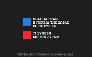 nd-ayta-einai-ta-pepragmena-tis-trietias-syriza-vinteo0
