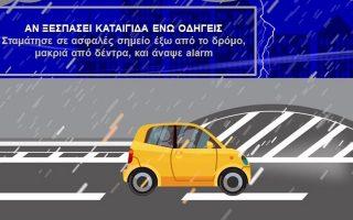 prototypo-to-vinteo-tis-g-g-politikis-prostasias-gia-ta-entona-kairika-fainomena0