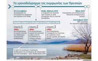 to-skopiano-fernei-ekloges-ton-maio0