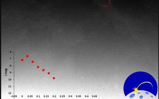 ti-lampsi-meteoroeidoys-poy-prosekroyse-sti-selini-kategrapse-to-ethniko-asteroskopeio0