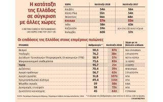 choris-stratigiki-anaptyxis-kineitai-i-elliniki-kyvernisi-2278744