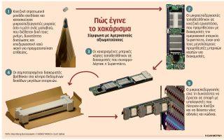ilektroniki-kataskopeia-apo-tin-kina-entopisan-oi-ipa0