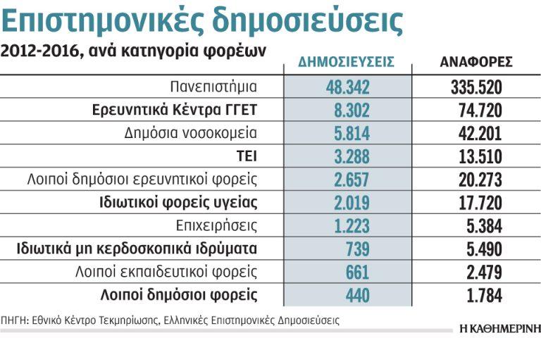 anodiki-i-apichisi-ton-epistimonikon-dimosieyseon-2276279