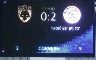 Στην Ενωση είναι δυσαρεστημένοι με τη μερίδα των οπαδών που χάλασαν την εικόνα του συλλόγου.