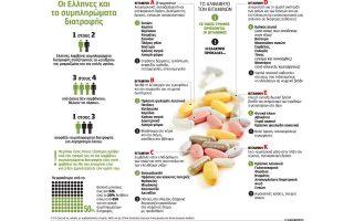 oi-mythoi-poy-kanoyn-tis-vitamines-epikindynes0