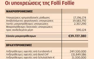 folli-follie-ti-provlepei-to-schedio-exygiansis-toy-omiloy0
