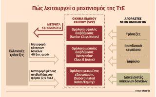 oi-3-stochoi-toy-schedioy-meiosis-ton-kokkinon-daneion-tis-tte0