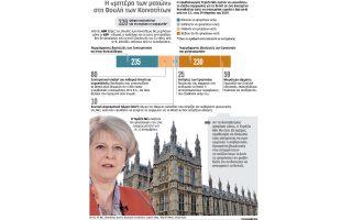 i-mei-ston-golgotha-toy-brexit0