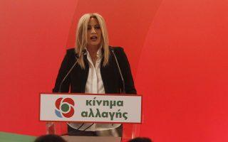 Η πρόεδρος του Κινήματος Αλλαγής, Φώφη Γεννηματά (Δ πάνω), απευθύνει ομιλία κατά τη διάρκεια της τρίτης συνεδρίασης της κεντρικής πολιτικής επιτροπής του Κινήματος Αλλαγής, της οποίας κεντρικό θέμα συζήτησης ήταν, πέραν των πολιτικών εξελίξεων, η συγκρότηση των ψηφοδελτίων στις εθνικές εκλογές, Αθήνα, Κυριακή 16 Δεκεμβρίου 2018. ΑΠΕ-ΜΠΕ/ ΑΠΕ-ΜΠΕ/ ΑΛΕΞΑΝΔΡΟΣ ΒΛΑΧΟΣ