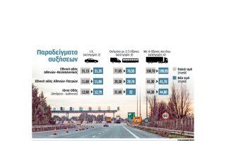 athina-amp-8211-thessaloniki-me-31-35-eyro-kai-11-diodia-2293723