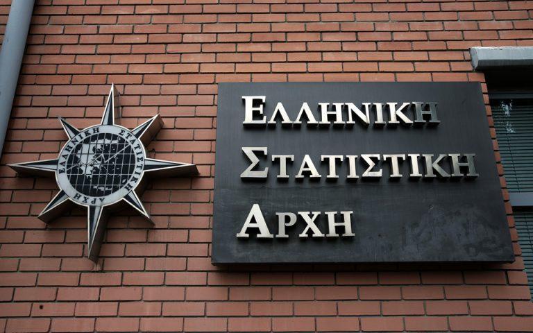 ΕΛΣΤΑΤ: Αύξηση των ελληνικών εξαγωγών καταγράφηκε τον Νοέμβριο του 2018